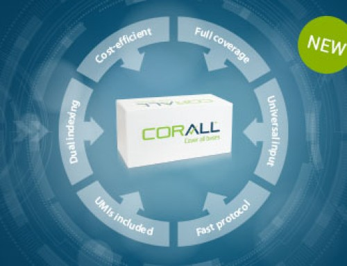 Lexogen Launches CORALL – The New Stranded Whole Transcriptome Library Prep Kit for Illumina®