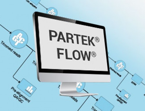 QuantSeq-UMI Pipeline is Now Available on Partek® Flow®