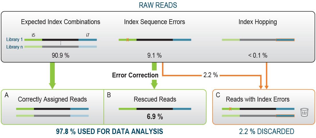 023_UDI-12nt_Workflow-Index-errors